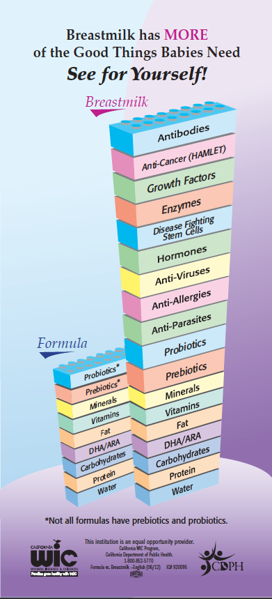 Formula-vs.-Breastmilk