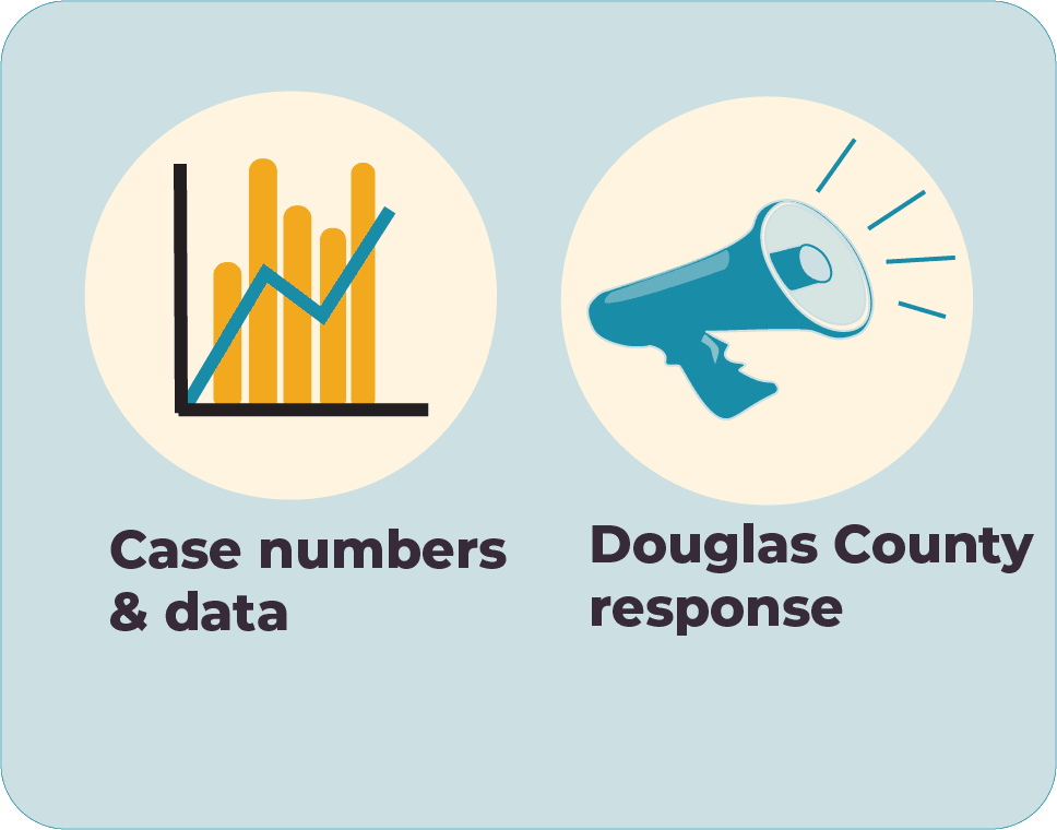 Case numbers and Douglas county response
